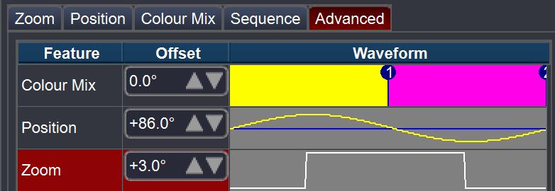 Powerful FX engine