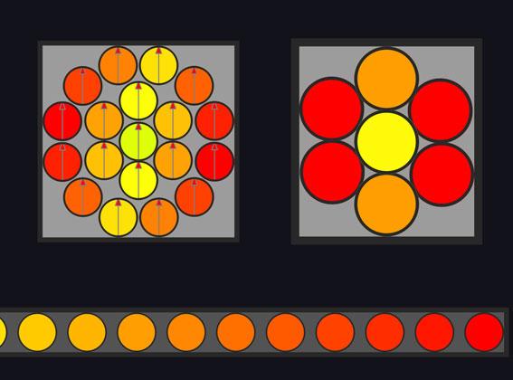 Improved 2D fixture visulisation